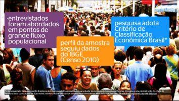 """Pesquisa """"Hábitos Culturais em Duque de Caxias"""" [ download'"""