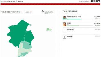 Eleições em Caxias